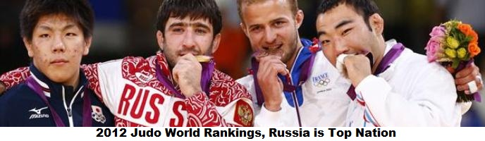 2012 Judo World Rankings, Russia is Top Nation
