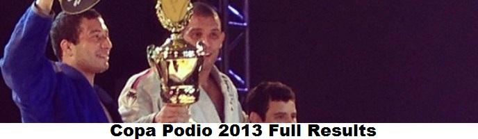 Copa Podio 2013 Full Results