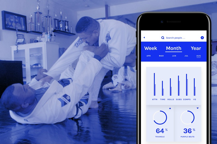 BJJ Social Network Mines Holy Grail of Training Data