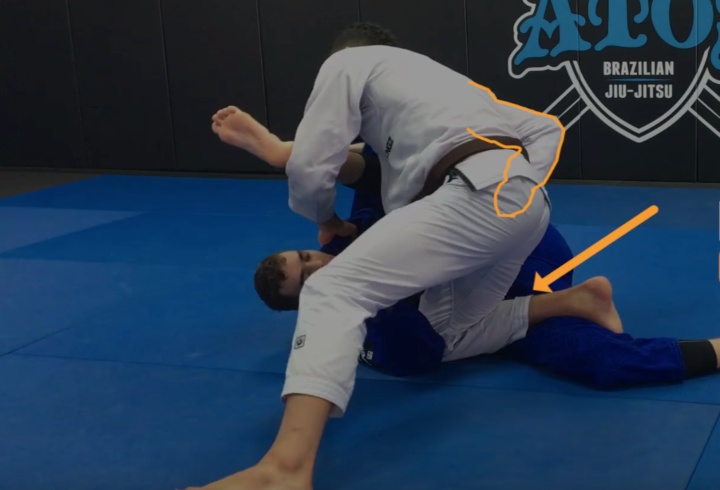 Build Yourself a Complete Guard Passing System in 6 Min