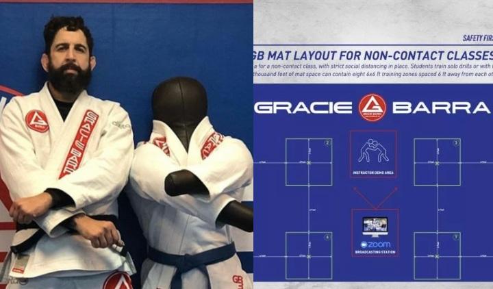 """No Contact Jiu-Jitsu"" Gracie Barra's Post-Virus Strategy"