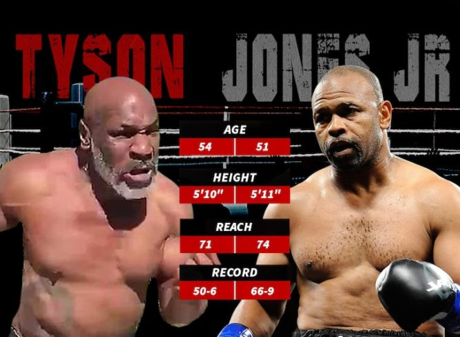 mike tyson says roy jones jr fight just going to be the beginning of comeback mike tyson says roy jones jr fight